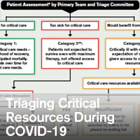 Triaging Critical Resources During COVID-19 - ~/sccm/media/covid19rl/COVID19-Triaging-Critical-Resources-During-COVID-19.jpg?ext=.jpg